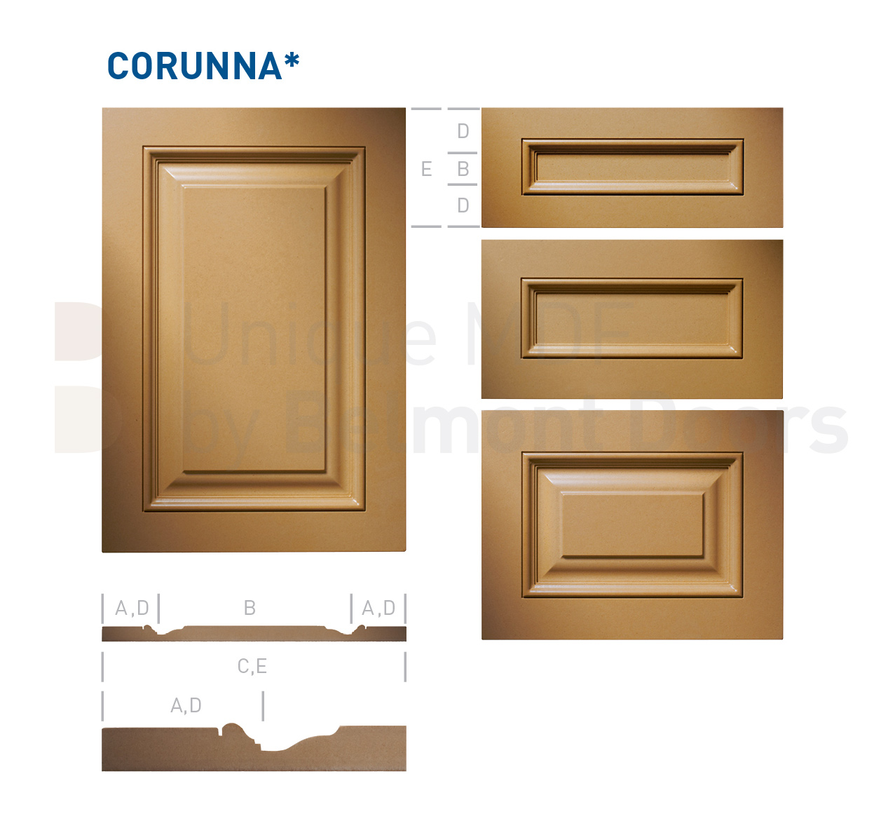 CORUNNA* Collection (Classic Kitchen Cabinet Door Style MDF Set 12)